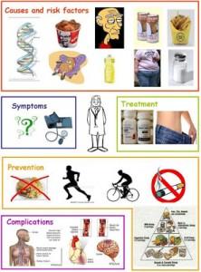 Pencegahan Hipertensi